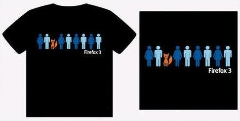Firefox 3 t-shirt winner